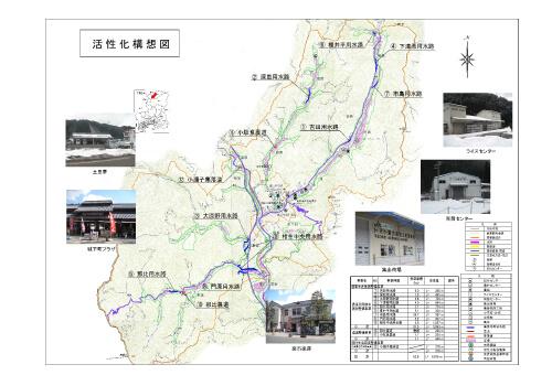 地域活性化構想計画
